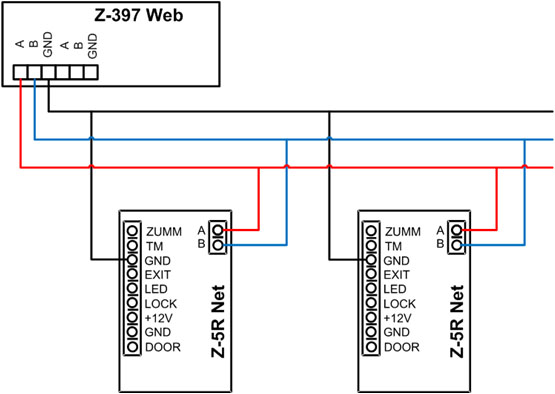 контроллеров Z-5R Net к