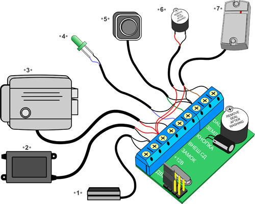 Подключение автономного контроллера СКУД Z-5R