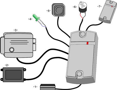 Подключение автономного контроллера со считывателем Matrix IIK