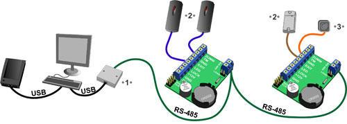 Подключение сетевого контроллера СКУД RS-485 Z-5R net 8000